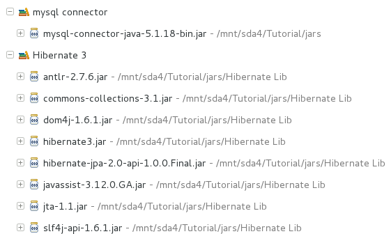 Directory Structure created by Eclipse IDE