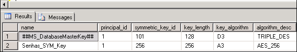 Checking symetric keys.