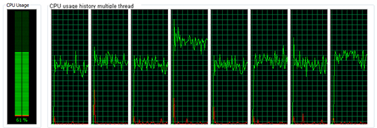 Better CPU Utilization