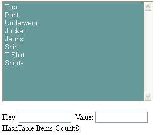 HashTable Count Items - 8