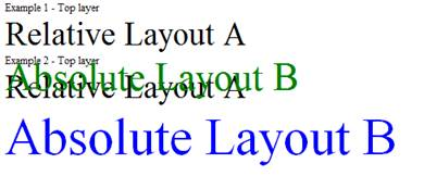 Above figure is simple layer layout with absolute and relative positioning