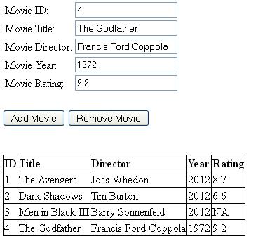 Movie Added - The Godfather