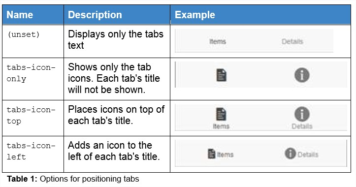 Options for positioning tabs.