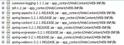 Set of required Spring Jar Files