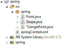 Project Structure Created in Eclipse IDE