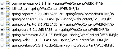 Set of spring jar files