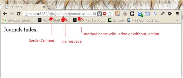 listing servlet context, namespace and method name
