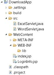 Required Directory Structure to run a java web application